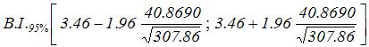 Wat is variance, wiskunde en hoe ga je ermee om: deel II 103