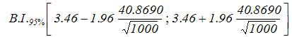 Wat is variance, wiskunde en hoe ga je ermee om: deel II 104