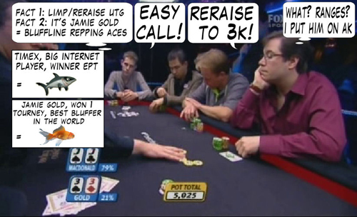 World Series of Poker Europe Comic 105