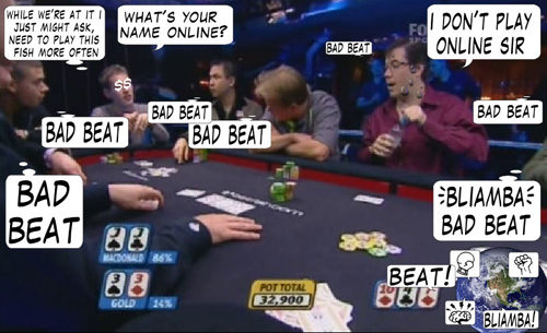 World Series of Poker Europe Comic 110