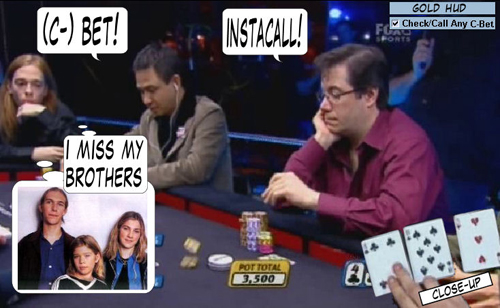 World Series of Poker Europe Comic 119