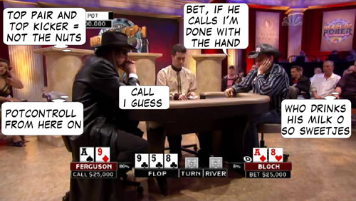 National Heads Up Championship - PokerNews Comic 126