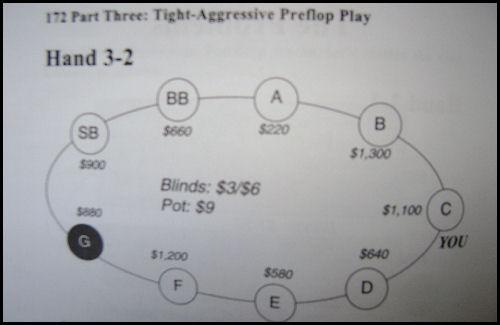 Harrington on Cash Games Volume I 102