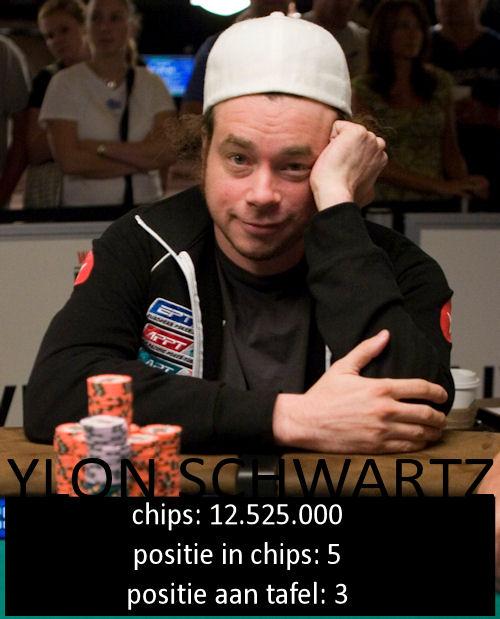 November 9 - WSOP 2008 finaletafel 103
