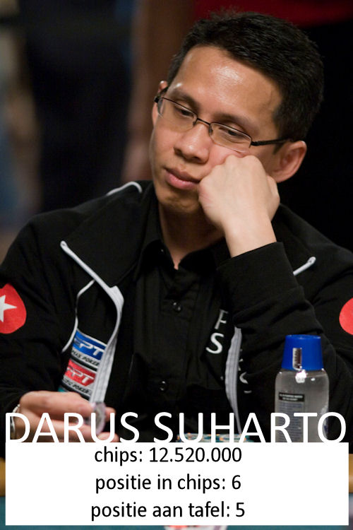 November 9 - WSOP 2008 finaletafel 105