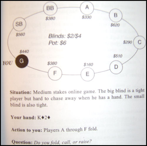 Harrington on Cash Games Volume II 103
