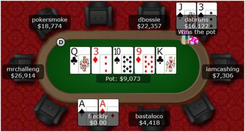 Win grote prijzen in de PokerNews League 105