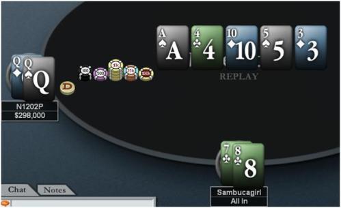 Win grote prijzen in de PokerNews League 106