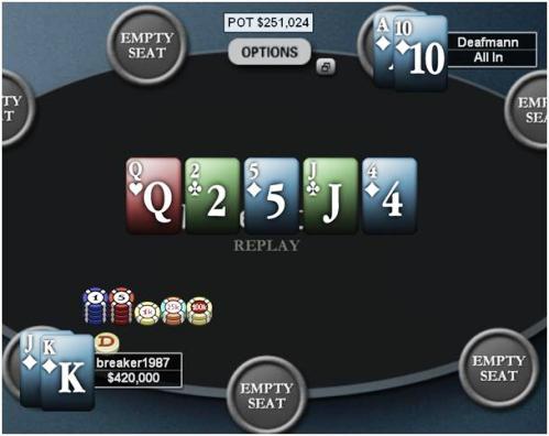 Nederlandse PokerNews League Week 4 - Speel mee en win prijzen 104