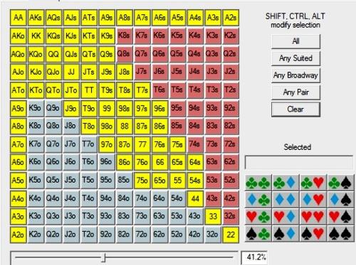 Odds en het foutief inschatten van implied odds met kleine paartjes in NL Holdem 102