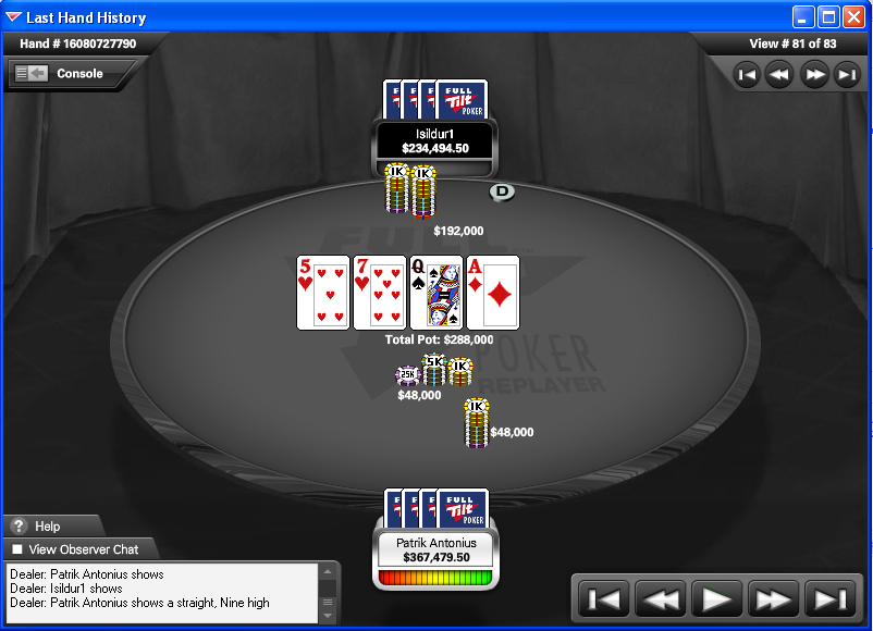 win money online poker