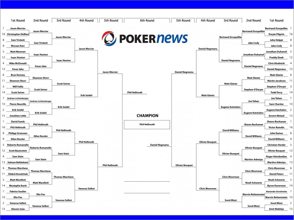 Five Thoughts: Hellmuth Wins PokerNews Fan Bracket 101