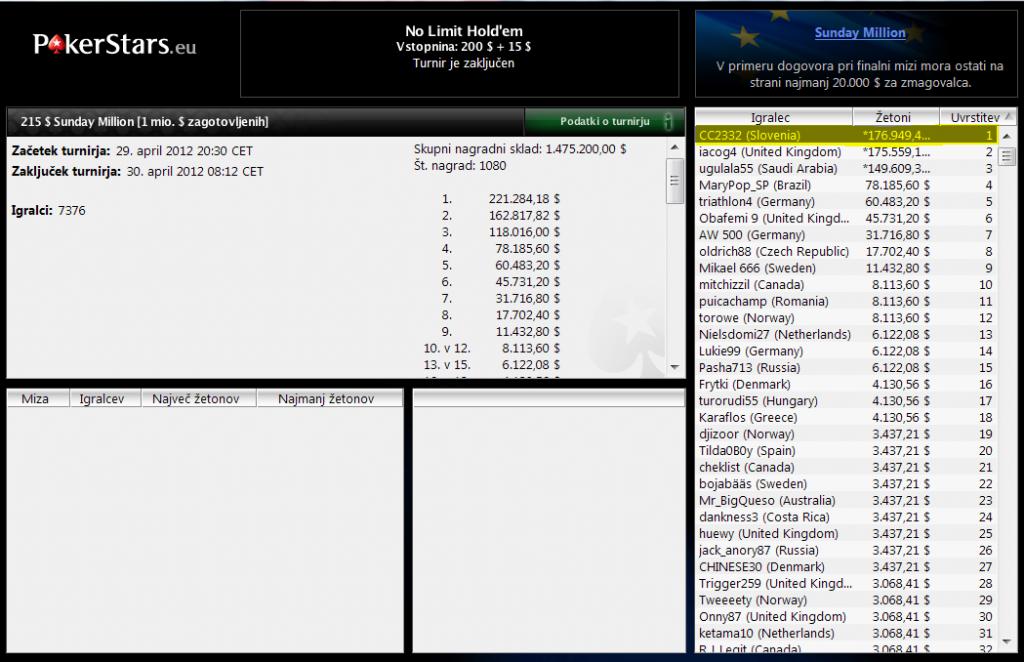 Cc2332 poker