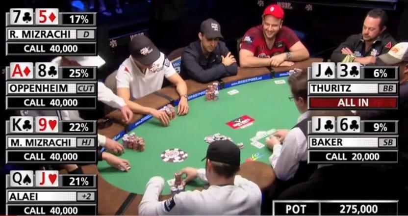 PokerNews Boulevard: PokerStars ziet verkeer groeien, WSOP bij ESPN, en meer.. 101