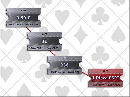 ¡Descubre el nuevo Casino Colón de Casino Gran Madrid y juega el Estrellas Poker Tour... 101