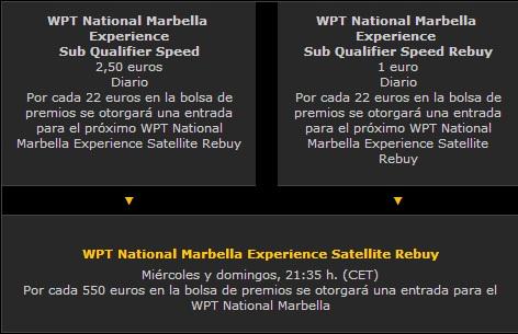 Disfruta del WPT Marbella con bwin.es y compite por 100.000€ 101
