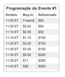 Festival Flipout na Full Tilt Poker (21 a 24 de Março) 101