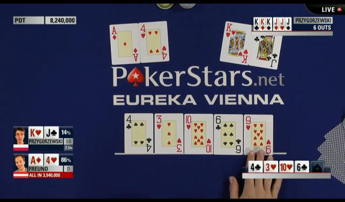 Błażej Przygórzewski trzeci podczas Eureka Poker Tour - zgarnia €98,210! Zoltan Gal z... 106