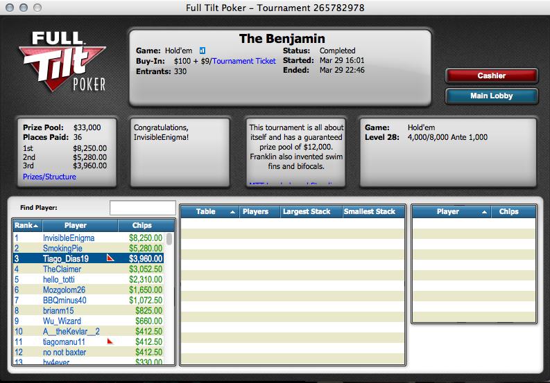 """Rui """"RuiNF"""" Ferreira Vence na PokerStars .com e .FR & Mais... 105"""