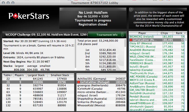 António Lemos (k), Rataria (k) e Joel Dias (k) Faturam na PokerStars & Mais 106