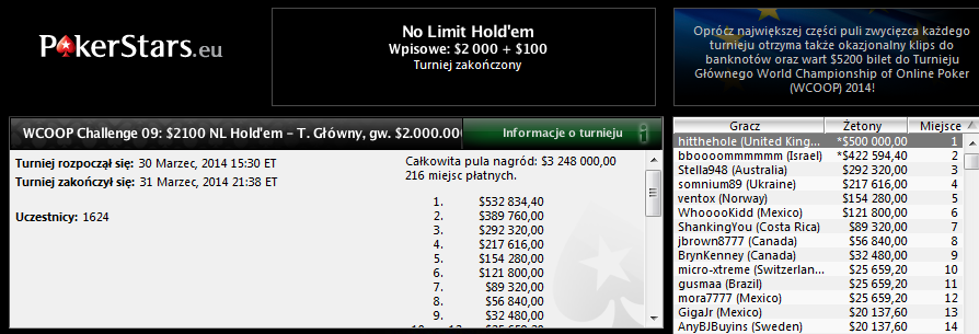 """Tom """"hitthehole"""" Middleton wygrał 0,000 podczas Main Event WCOOP Series! 101"""