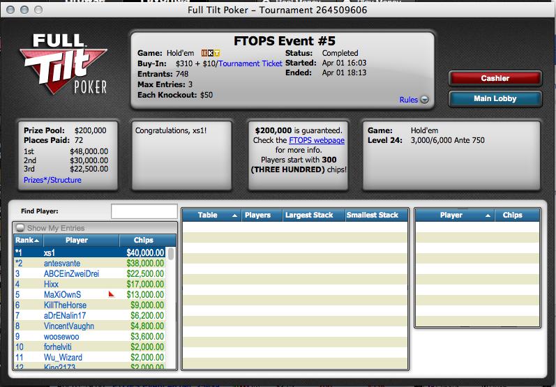 MaXiOwnS Foi 5º no Evento #5 das FTOPS (,000) 101