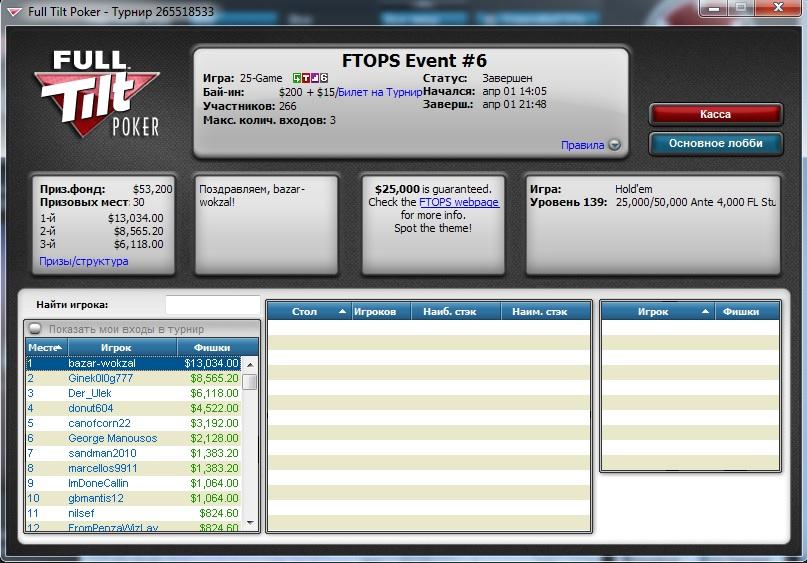 Россиянин стал первым чемпионом по 25 видам покера 101