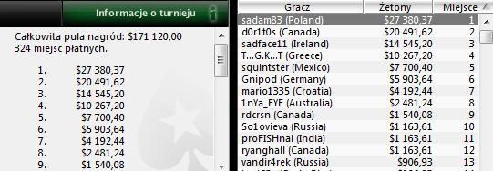 Polska Online: nasi gracze zaliczają kilka pięciocyfrowych wygranych! 101
