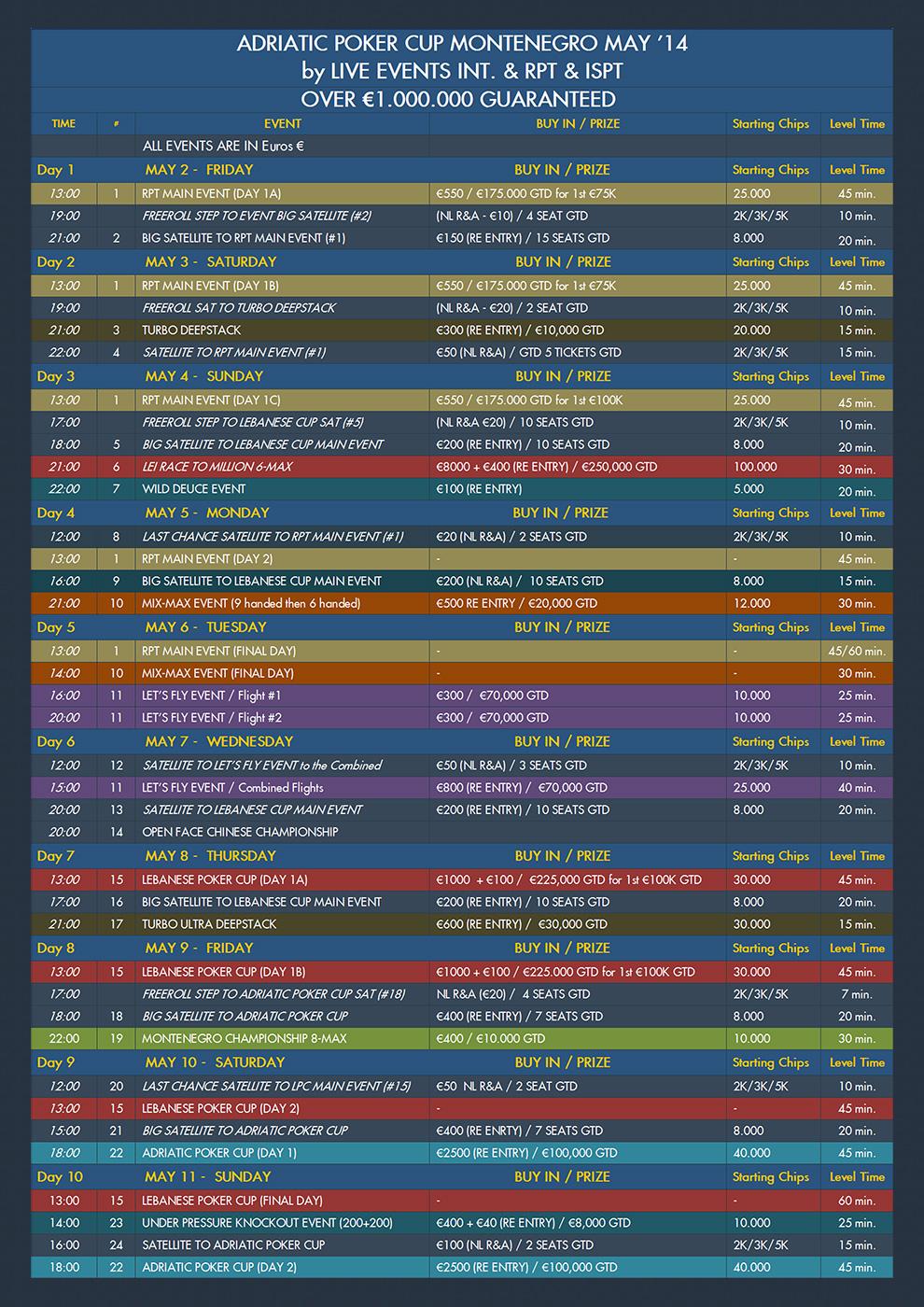 Live Events Poker Festival Ponovo u Budvi od 2-11.05. 2014. sa €1.000.000 Zagarantovano 101