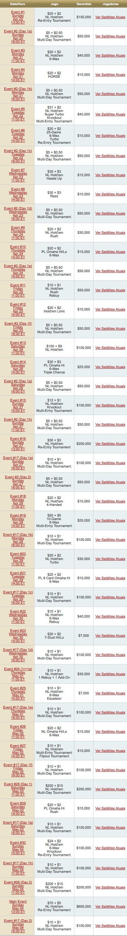 MiniFTOPS XXV - 20 de Abril a 5 de Maio na Full Tilt Poker 101
