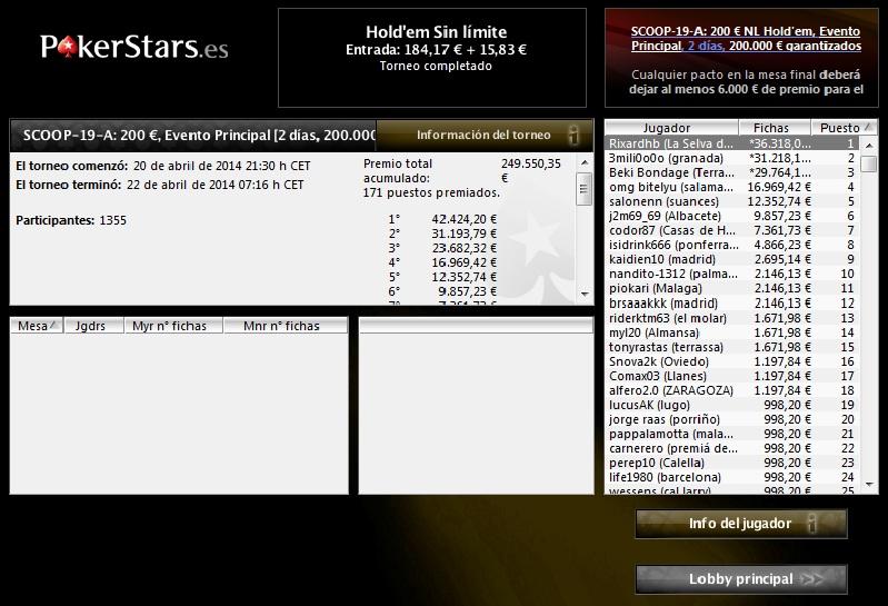 'Rixardhb' (36.318€) y 'serfe' (16.418,93€) triunfadores de los Main Event de las SCOOP 102
