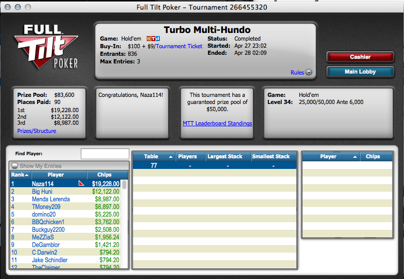 Naza114 Vence Turbo Multi Hundo & MaXiOwnS foi 2º no 0k Guarantee 102