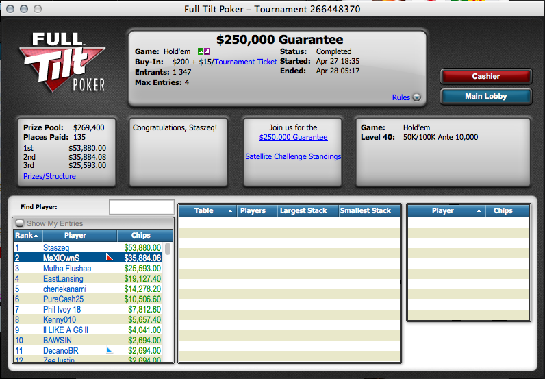 Naza114 Vence Turbo Multi Hundo & MaXiOwnS foi 2º no 0k Guarantee 103