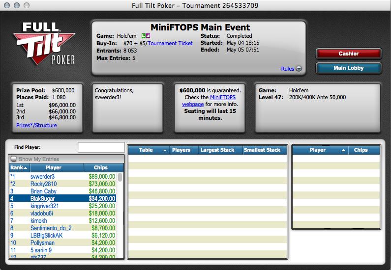 Noite de Sonho na Full Tilt Poker: 0,000 a Caminho de Portugal 102