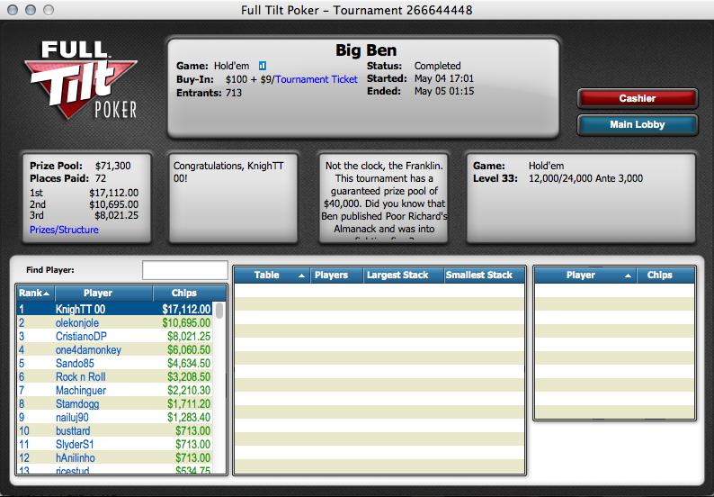 Noite de Sonho na Full Tilt Poker: 0,000 a Caminho de Portugal 104