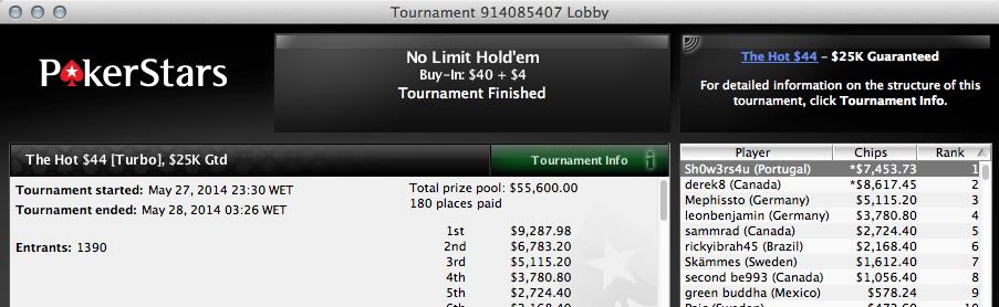 4 Vitórias Lusas na PokerStars & Mais Uma na Winamax 102