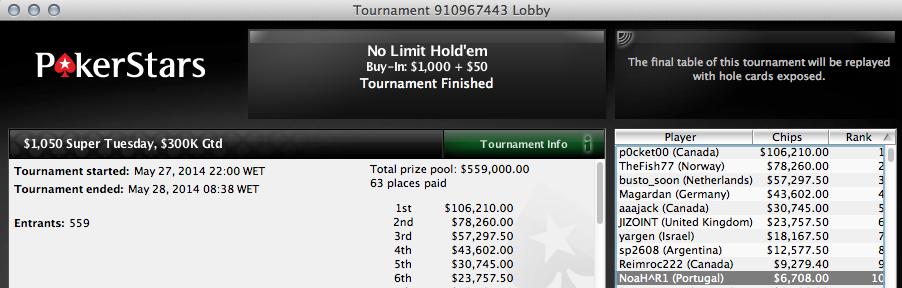 4 Vitórias Lusas na PokerStars & Mais Uma na Winamax 103