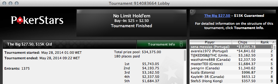 4 Vitórias Lusas na PokerStars & Mais Uma na Winamax 104