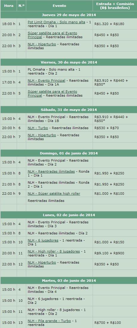 Hoy empieza el LAPT/BSOP en São Paulo 101