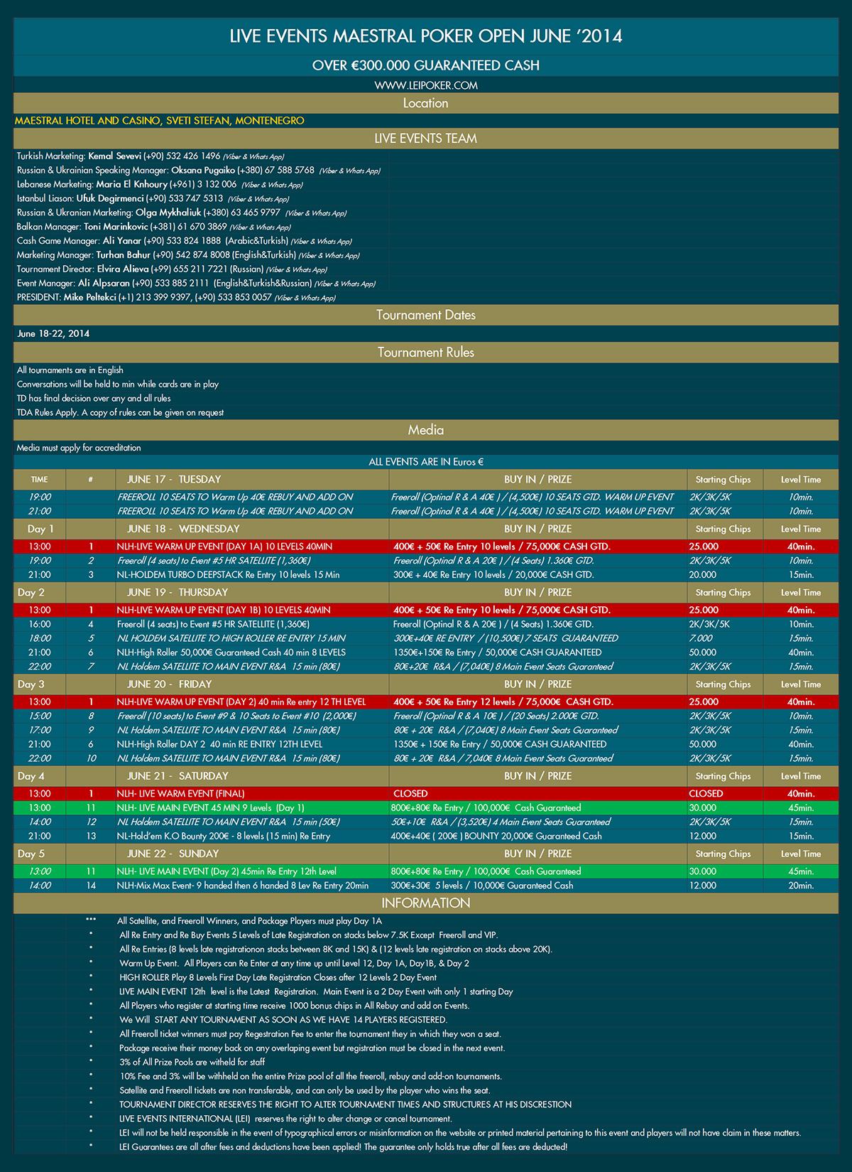 Live Events Int. Ponovo u Crnoj Gori od 18.-22. Juna 2014 Maestral Poker Open 101