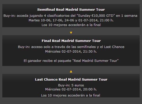 ¿Quieres ser uno más en la pretemporada del Real Madrid? 101