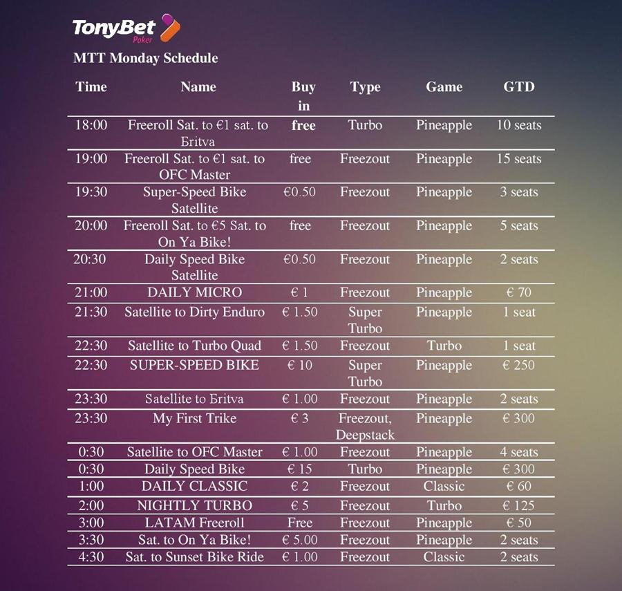 Tonybeti pokkerituba garanteerib iganädalastel turniiridel üle 13 000 euro 101