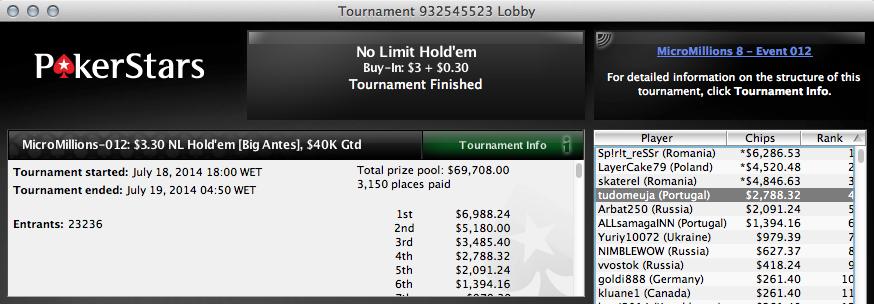 Mais 3 Lusos em Mesas Finais do Micro Millions 8, Segue o Jogo na PokerStars 101