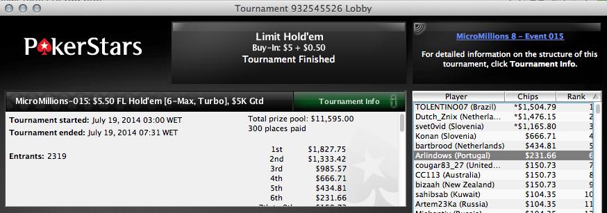 Mais 3 Lusos em Mesas Finais do Micro Millions 8, Segue o Jogo na PokerStars 102