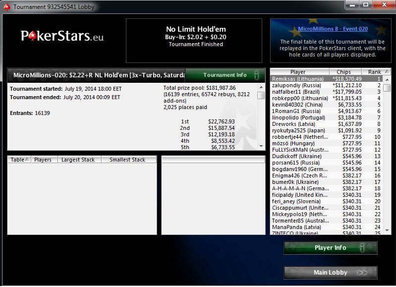 MicroMillions 020 turnyro finalinį stalą pasiekę du tautiečiai susižėrė virš 30,000... 101