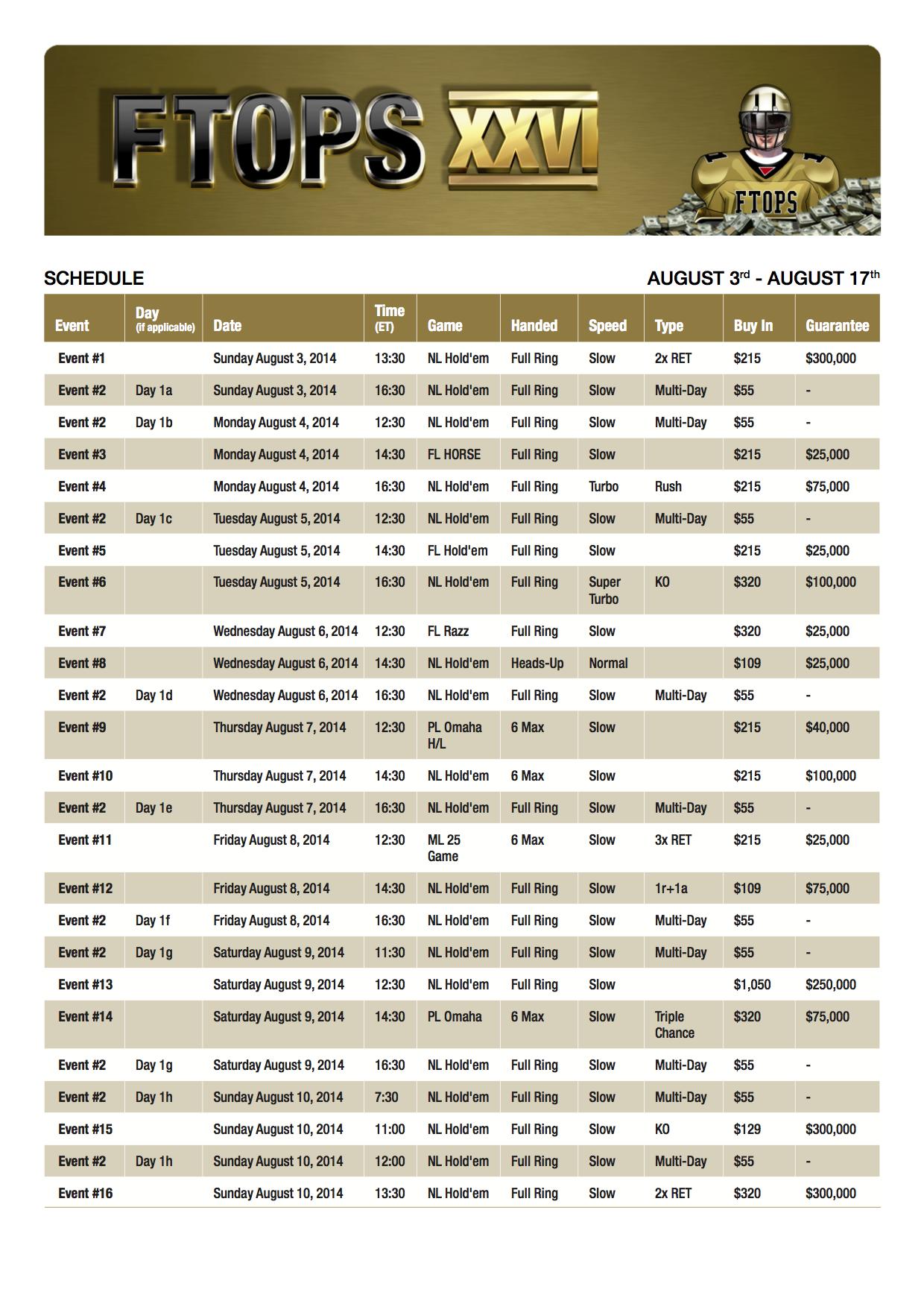 Full Tilt Online Poker Series XXVI - Mais de ,5 Milhões Garantidos de 3 a 17 de Agosto 101