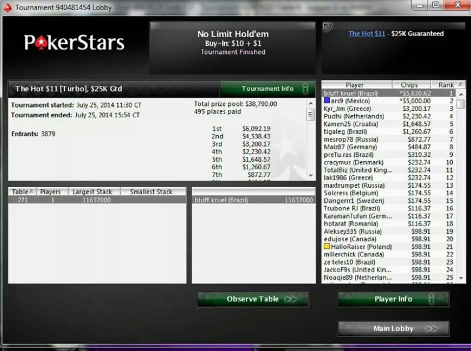 Online Railbird Report ; Freitez en tercero en el  Sunday Million 101