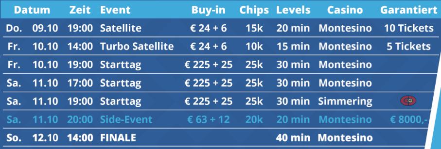 PokerNews Cup se Vraća Posle Pet Godina sa €75.000 GTD Main Eventom od 9.-12. Okt. u Beču 101