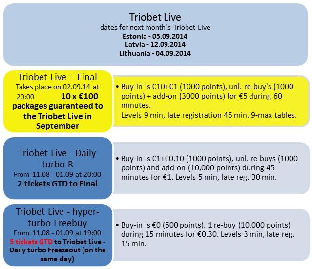 Täna algab järgmise Triobet Live online-kvalifikatsioon 101