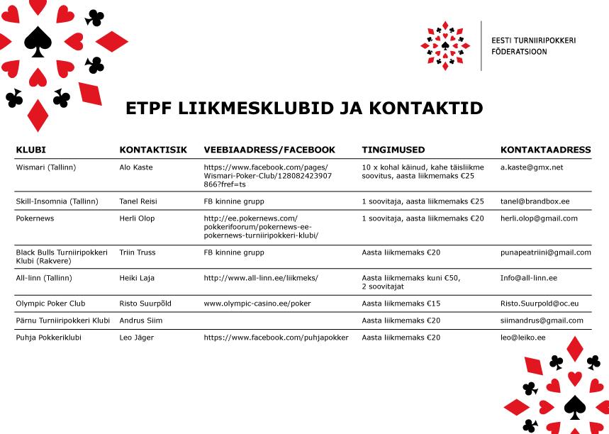ETPF annab uutele liitujatele ning nende soovitajatele 10 tasuta Triobet Live paketti! 101